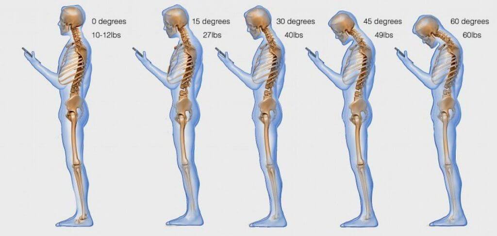 texting neck images